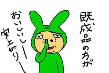 Cyoko